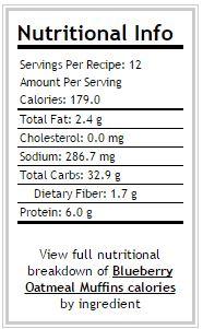 Blueberry Oatmeal Yogurt Muffin Nutrition